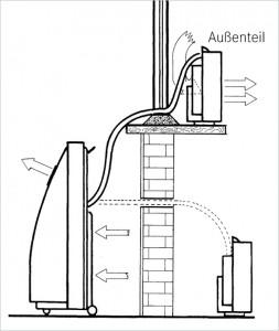 Monosplit-Schematische-Darstellung - Mock Klimatechnik